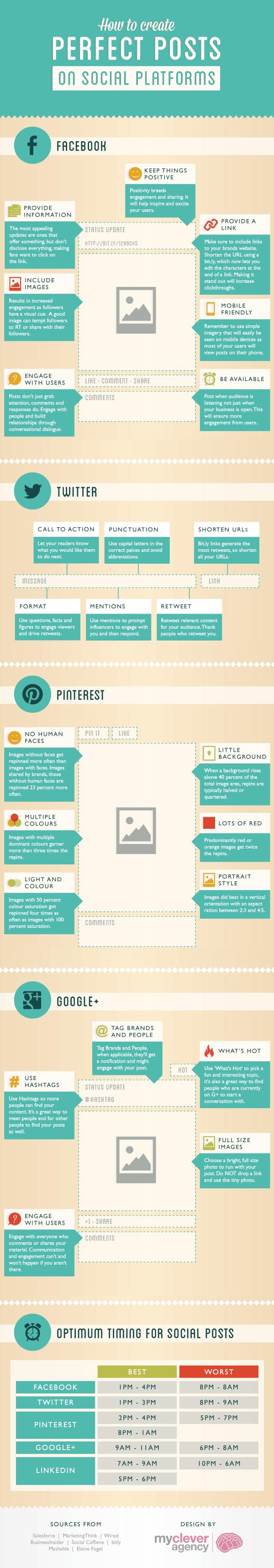 Perfect Posts On Social Platforms